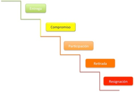 Inspiringbeneficits_fase_despido_interior_Isabel_Soria